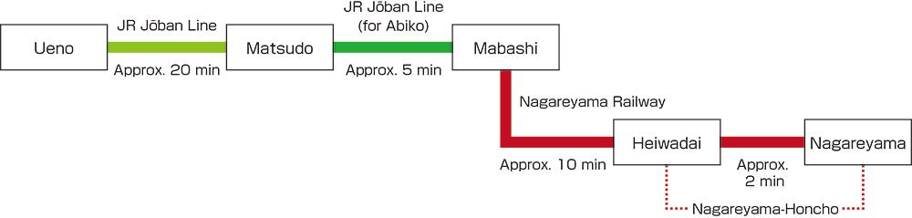 by-train